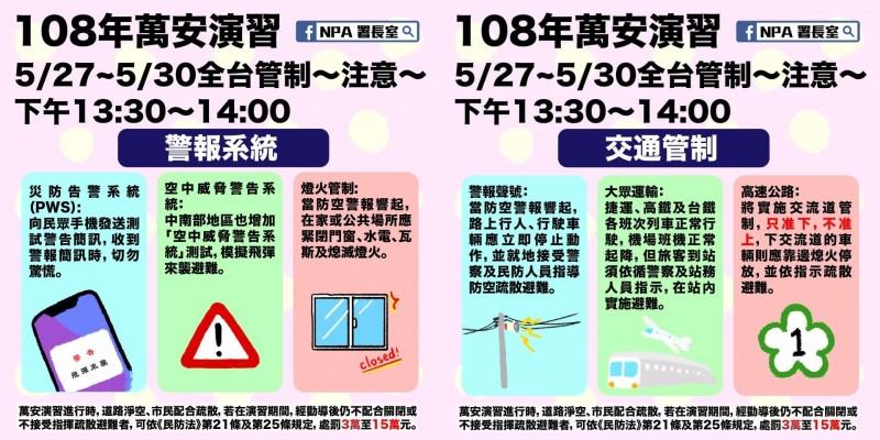 演習期間,經勸導仍不配合疏散者,將會處以3萬至15萬罰鍰。(圖擷取自NPA署長室@FB)