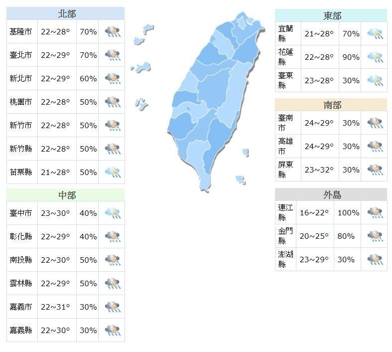 溫度方面,明天氣溫大致和今天類似,清晨夜晚稍涼,各地低溫約21至24度,高溫在28至32度左右,白天沒下雨前較為悶熱。(圖擷取自中央氣象局)