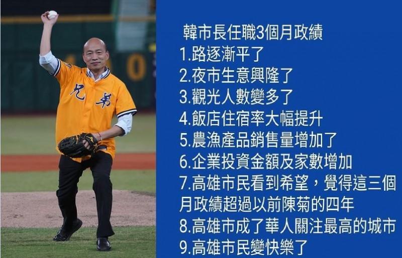 有韓粉在韓國瑜臉書上列出自認的韓國瑜9項政績,圖片曝光立刻引起網友討論與嘲諷。(資料照,韓國瑜臉書,本報合成圖)