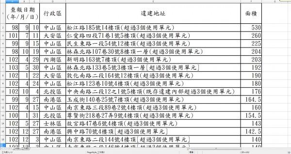 台北市政府將226戶違建名單公布上網。(圖擷取自台北市政府官網)