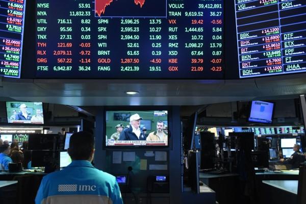 Fed主席鴿派講話提振 美股5連漲