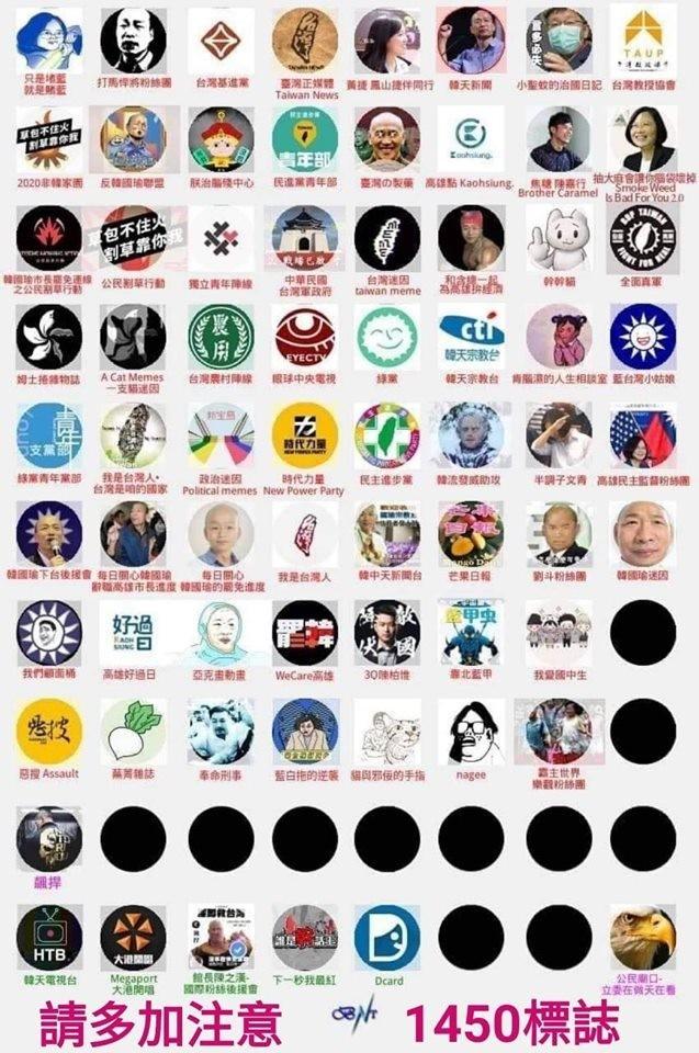「韓粉」在社團中傳的「1450網軍圖」其中竟然連其他不以政治文章為主體的粉專也被算入,許多網友看了啼笑皆非。(圖片擷取自臉書)