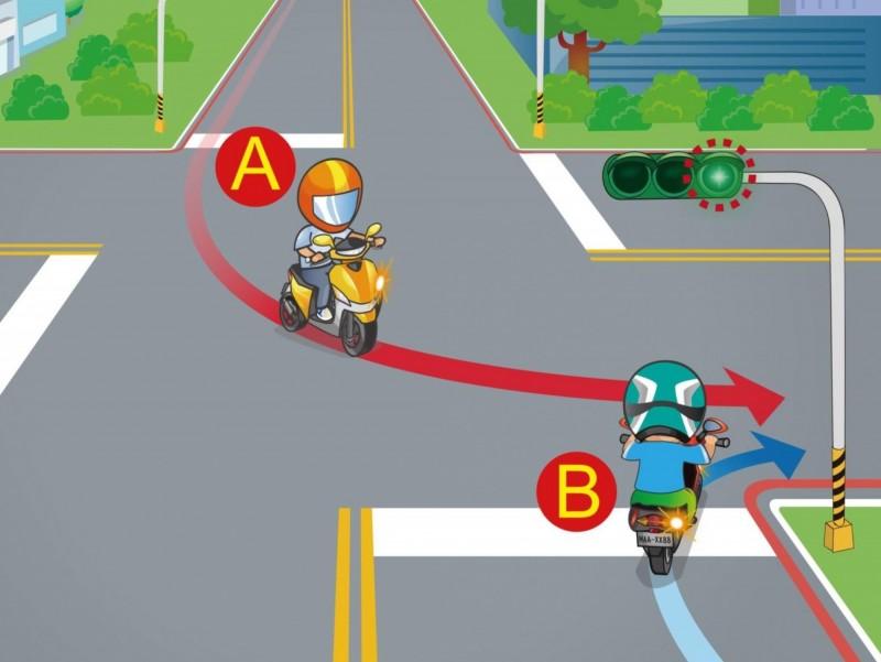 兩車進入同一車道,何者應該先行?1.B車先行。2.A車先行。3.搶先者即可先行。正確答案是2,有34%考生答錯。(公路總局提供)