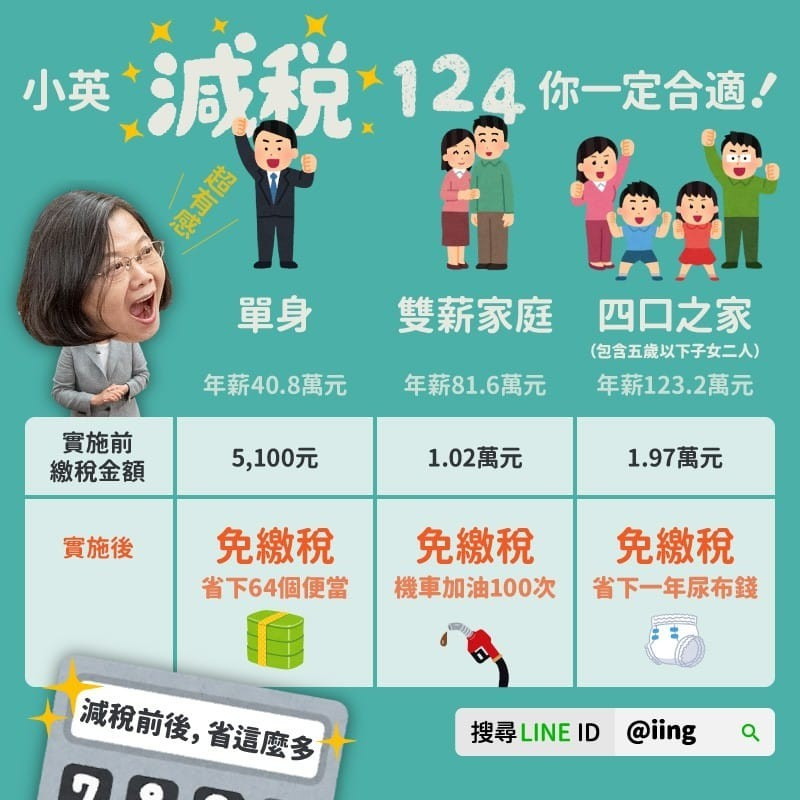 民進黨立委林靜儀引用總統蔡英文官方LINE圖片,宣傳「124減稅」政策。(擷取自臉書)