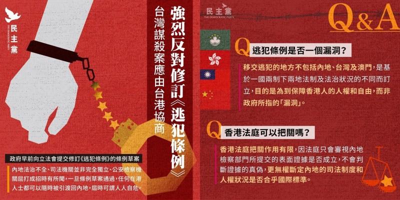 民主黨指出,目前《逃犯條例》移交逃犯的適用地區,不包括中國、台灣及澳門,為的是要維持「一國兩制」的界線,保障香港人的人權和自由。(圖擷取自香港民主黨臉書)
