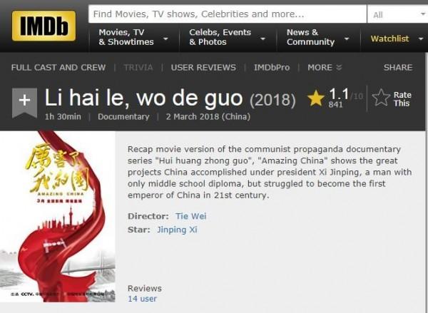 美國電影資料網站「網路電影資料庫」(IMDb)評分「厲害了,我的國」出現罕見的1.1分(滿分10分),截至目前共有841人投票,792人投下最低的1分。(圖擷取自IMDb官網)