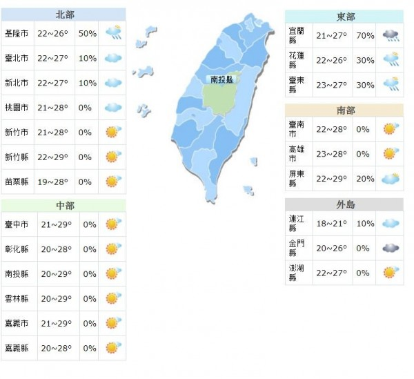 氣溫方面,白天桃園以北及宜蘭氣溫回升,各地舒適溫暖,高溫約可達27至29度以上,不過早晚還是有涼意,低溫約在19至22度間,中南部日夜溫差大。(圖擷取自中央氣象局)
