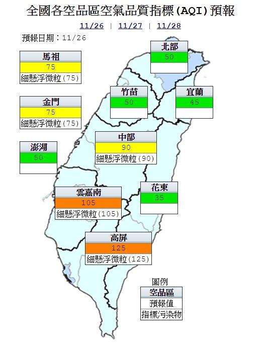 明日北部、竹苗、宜蘭、花東及澎湖地區為「良好」等級;中部及馬祖、金門地區為「普通」等級;雲嘉南、高屏地區為「橘色提醒」等級。(圖擷取自行政院環保署空品網)