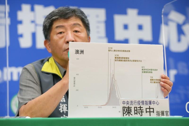 國內已連續87天本土零確診,至於日本女學生在台接觸者213人的抗體檢測結果已出爐,均為陰性。(指揮中心提供)