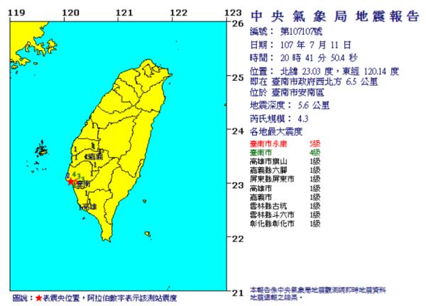 台南晚間20:41 發生規模4.3地震,最大震度永康5級。(擷自中央氣象局網站)
