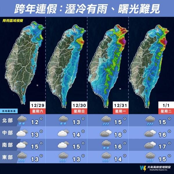 臉書粉專「天氣風險 WeatherRisk」PO出一張4天連假天氣資訊圖,讓民眾秒懂天氣變化。(圖擷取自臉書粉專「天氣風險 WeatherRisk」)