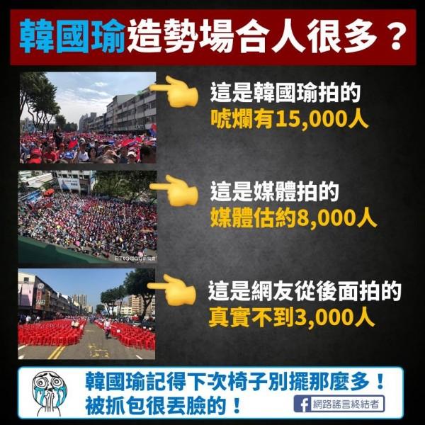 有網友貼出日前韓國瑜造勢會場的圖片,大酸「同樣號稱萬人,怎麼差那麼多?」(圖擷取自「網路謠言終結者」臉書粉專)