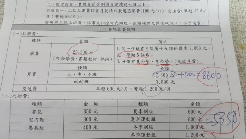 網友PO的幼兒園費用單據引發熱烈討論。(圖擷取自新莊、泰山狼-吃喝玩樂非知不可臉書)