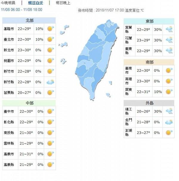 明日各地天氣晴朗穩定,高溫約30度左右。(圖擷取自中央氣象局)