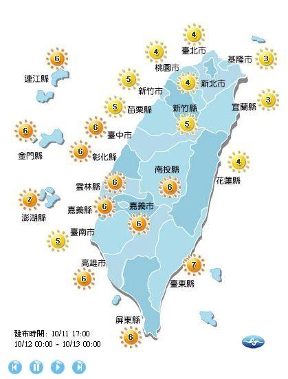 紫外線方面,苗栗以北及花蓮縣、台南市地區為中量級,其餘地區為高量級,提醒外出應注意防曬、補充水分。(圖擷取自中央氣象局)