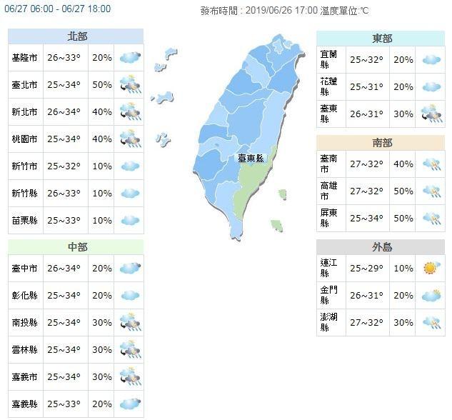 溫度方面,明天,「西半部及東北部」高溫約33、34度,「東部及東南部」約31度。全台沒雨時感受會較為悶熱。(圖擷取自中央氣象局)
