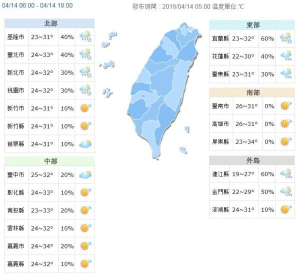今天天氣概況。(圖擷自中央氣象局)