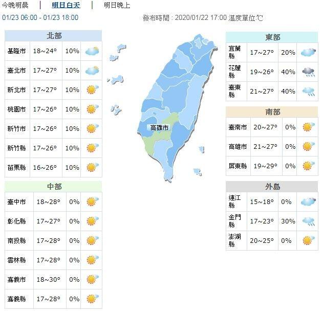 各地天氣溫暖穩定,白天高溫普遍達25至27度,中南部可達27度以上,南部局部地區則可接近30度。(圖擷取自中央氣象局)