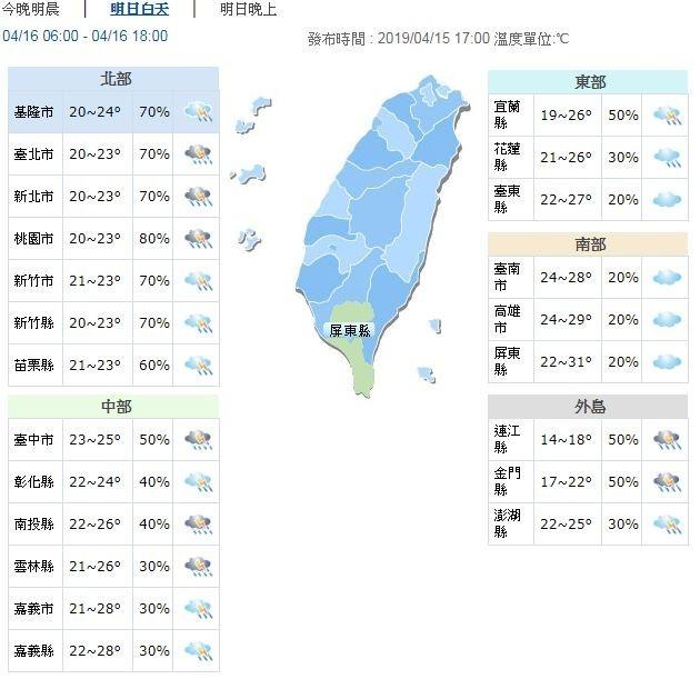 白天溫度部分,北部及東半部大約25至27度,中南部約27至31度,但視下雨情形有所變動。(圖擷取自中央氣象局)