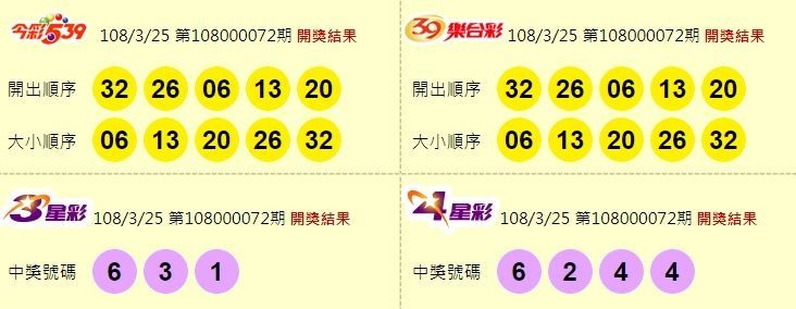今彩539、39樂合彩、3星彩與4星彩開獎號碼。(圖擷取自台灣彩券官網)
