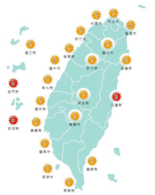 紫外線方面,花蓮、澎湖、金門達紅色「過量級」,其餘地區達橘色「高量級」。(截取自中央氣象局)