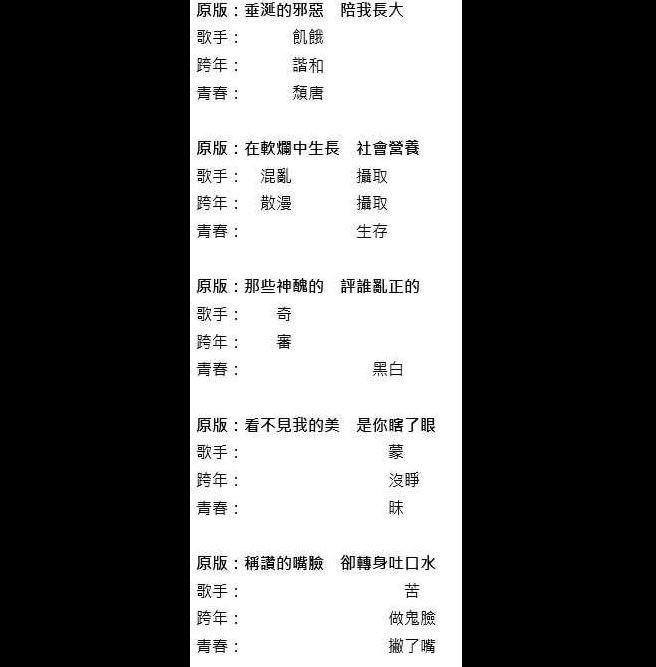 天后蔡依林日前上中國歌唱節目「歌手總決賽」表演新歌「怪美的」,有網友眼尖看出有些歌詞在中國的限令下再度被竄改,大嘆「說個笑話:中國有創作自由」。(圖片擷取自PTT)