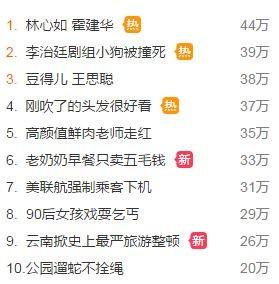 美聯航暴力讓乘客下機,今日登上中國微博的熱門話題榜第七名。(圖擷自微博)