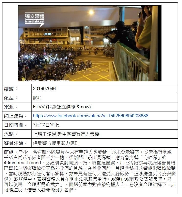 編者表示,將此報告獻給所有香港人。(圖擷取自《香港警隊的法定權力及監管》)