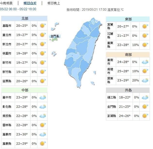 明日白天東北季風減弱,氣溫回升,北部及東半部高溫約27、28度,中南部約29、30度。(圖擷取自中央氣象局)