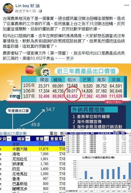 粉專「Linbay好油」昨日發文痛批,台灣農業每況愈下是一個事實,過去國民黨沒辦法扭轉這個頹勢,造成了從事農業的工作者的不滿,但民進黨上台之後不只沒辦法扭轉,反而加重這個頹勢,但做得爛就算了,反而玩數字遊戲吹捧。(圖擷取自臉書)