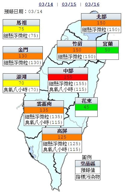 空氣品質,明天中部為紅色警示,北部、竹苗、雲嘉南、高屏及金門為橘色提醒,馬祖、澎湖為普通,宜蘭及花東為良好。指標汙染物為細懸浮微粒和臭氧。(環保署空品網)