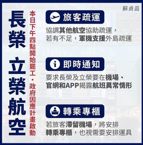 蘇貞昌臉書PO圖表示,政府因應罷工的措施已經同步啟動。(擷取自蘇貞昌臉書)