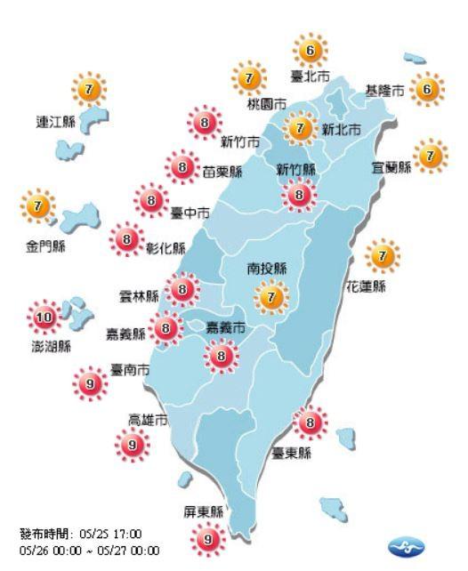 紫外線方面,明天台北市、新北市、基隆市、桃園市、宜蘭縣、花蓮縣、南投縣,連江縣及金門縣為「高量級」,其餘縣市皆為「過量級」,提醒民眾外出注意防曬,盡量不要在烈日下活動。(圖擷取自中央氣象局)
