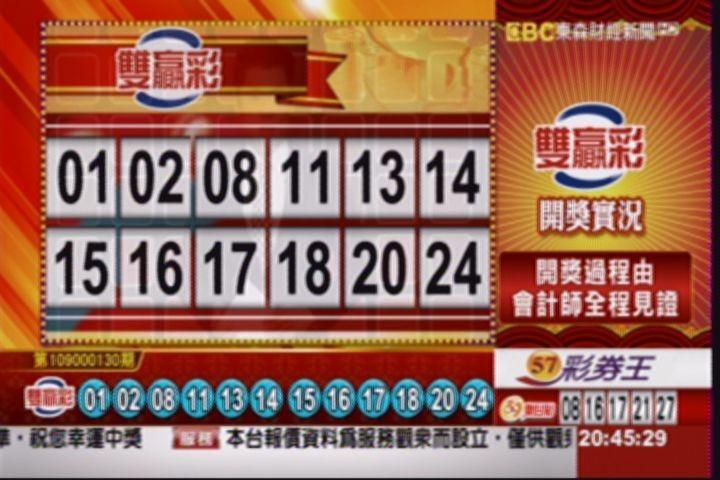 雙贏彩開獎號碼。(圖擷取自東森財經台57彩券王)