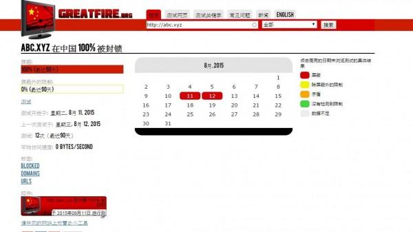 在持續關注中國網路審查情形的「GreatFire.org」上查詢Alphabet網址,能發現該網站自11日起便被「100%屏蔽」。(圖擷取自GreatFire網站)