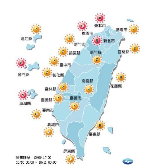 紫外線方面,明天除了台北市、新北市、桃園市、澎湖縣以及金門縣為「過量級」,其餘地區皆為「中量級」。(圖擷取自中央氣象局)