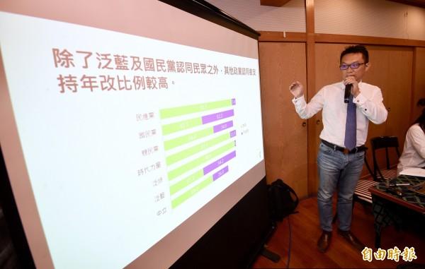 台灣世代智庫2日公布「軍公教年改成果評價」民意調查結果記者會。數據顯示除了泛藍及國民黨認同民眾之外,其他政黨認同者支持年改比例較高。(記者羅沛德攝)