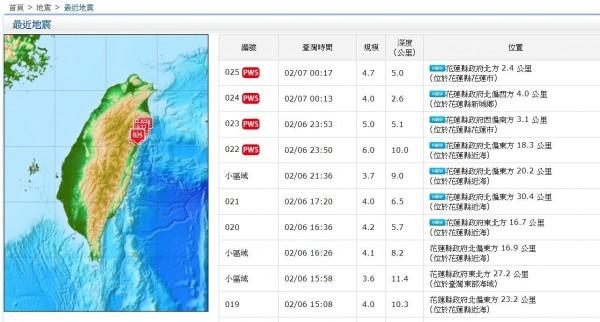 規模6地震後餘震不斷。(圖擷取自中央氣象局)