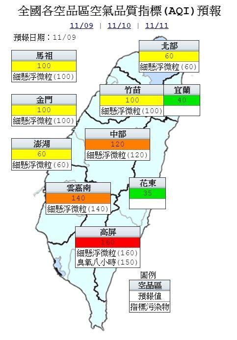 環保署預測,由於東北風增強,位下風處的高屏地區空氣品質為「紅色警示」,中部、雲嘉南地區為「橘色提醒」,宜蘭、花東及澎湖為「良好」,其餘地區為「普通」等級。(圖擷取自環保署)