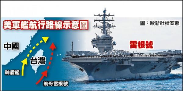 美軍艦航行路線示意圖