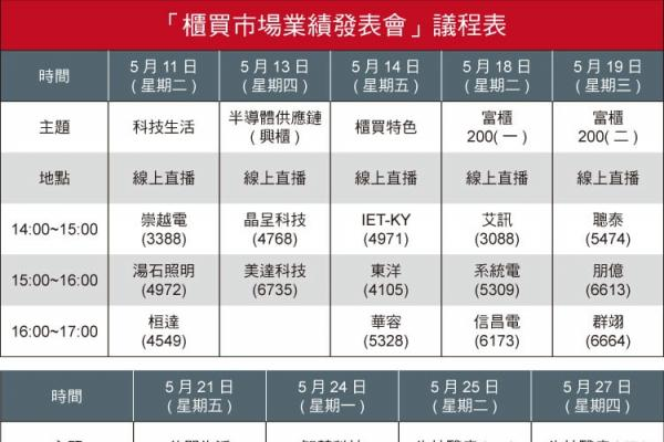 財團法人中華民國證券櫃檯買賣中心