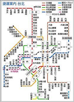 北捷路線圖 「台式」、「日系」大PK