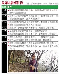 高雄立委初選》「有委屈」 陳菊隱忍上山避風暴