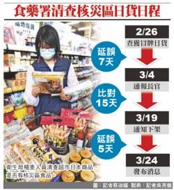 日核災區食品銷台 衛福部隱匿27天