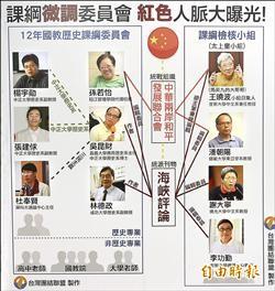 台聯:歷史課綱委員有紅鬼