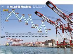 出口連5衰 今年GDP保3難