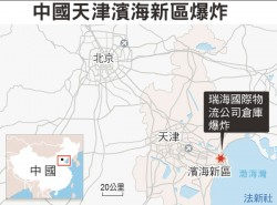 天津濱海新區小檔案