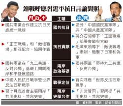 民進黨諷 連戰可繼承祖志 編寫「台灣通匪」