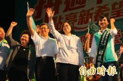 媒體民調:英仁46%  朱玄19%  宋瑩9%