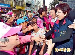 目前想要做的事… 柱柱姊︰改革國民黨